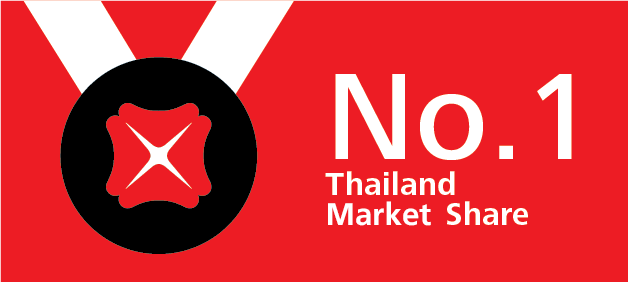 About DBS | DBS Vickers Securities (Thailand)